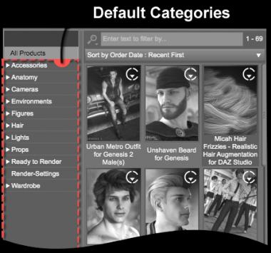Default Categories